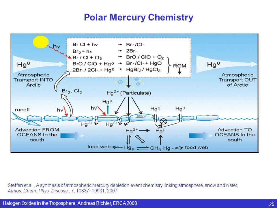 Polar Mercury Chemistry