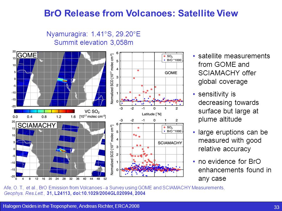 BrO Release from Volcanoes: Satellite View