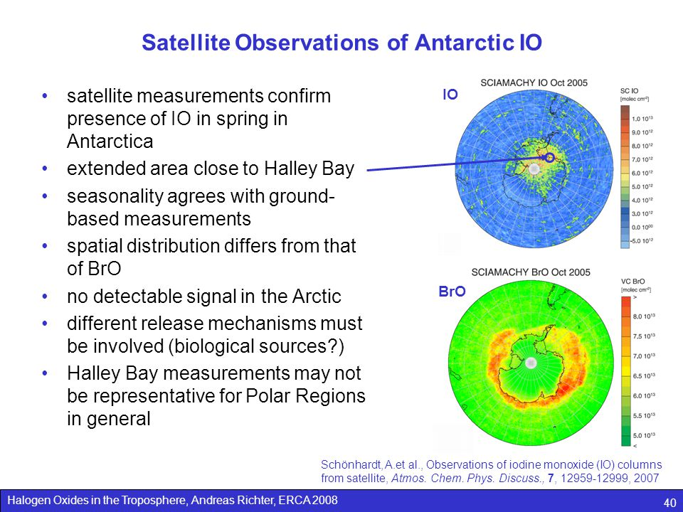 Satellite Observations of Antarctic IO