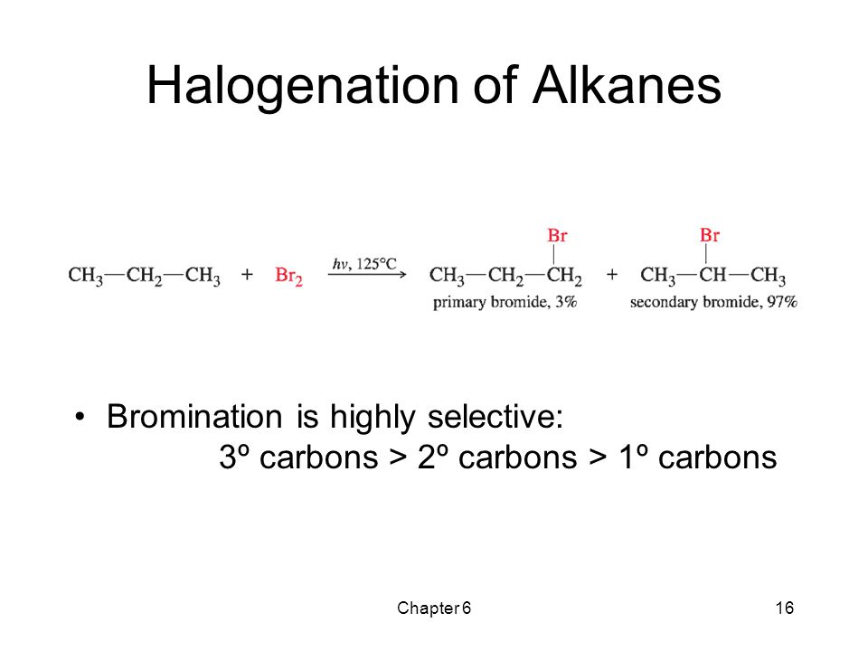 Halogenation of Alkanes