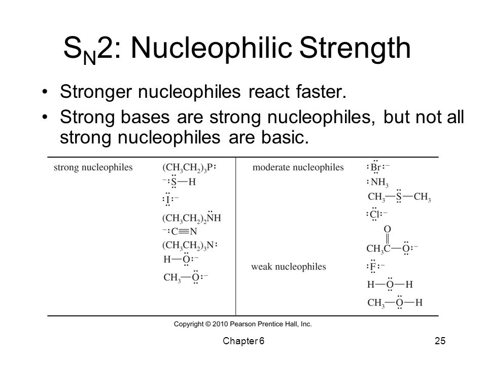 SN2: Nucleophilic Strength
