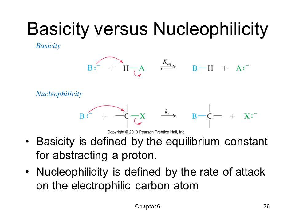 Basicity versus Nucleophilicity