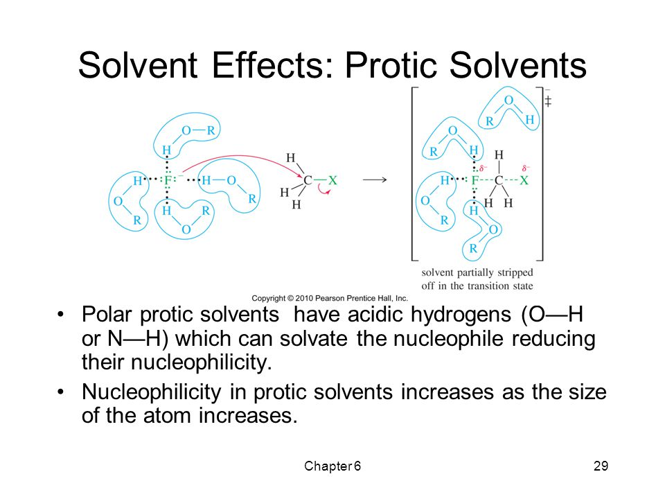 Solvent Effects: Protic Solvents