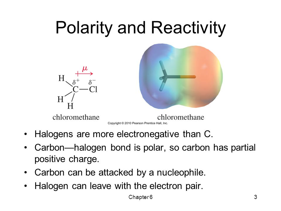 Polarity and Reactivity