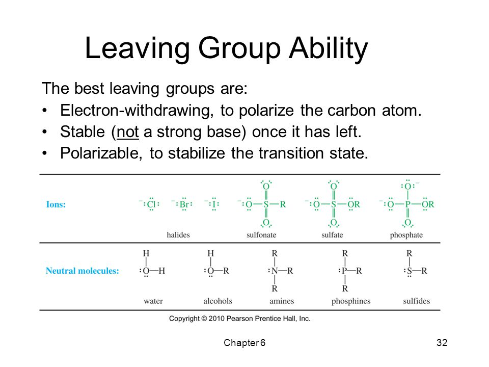 Leaving Group Ability The best leaving groups are: