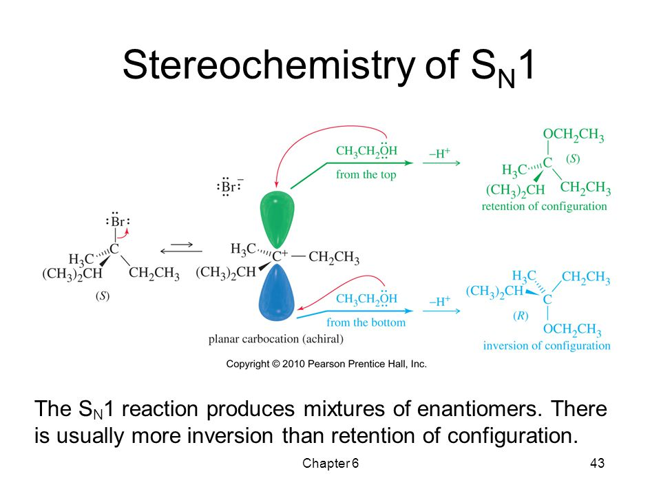 Stereochemistry of SN1 The SN1 reaction produces mixtures of enantiomers. There is usually more inversion than retention of configuration.