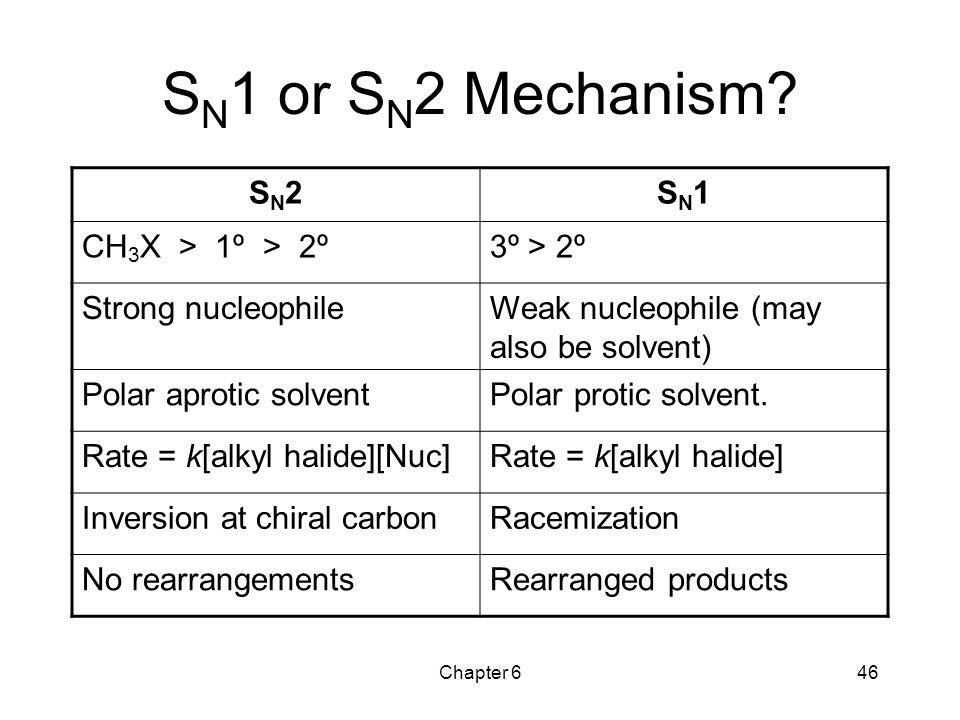 SN1 or SN2 Mechanism SN2 SN1 CH3X > 1º > 2º 3º > 2º