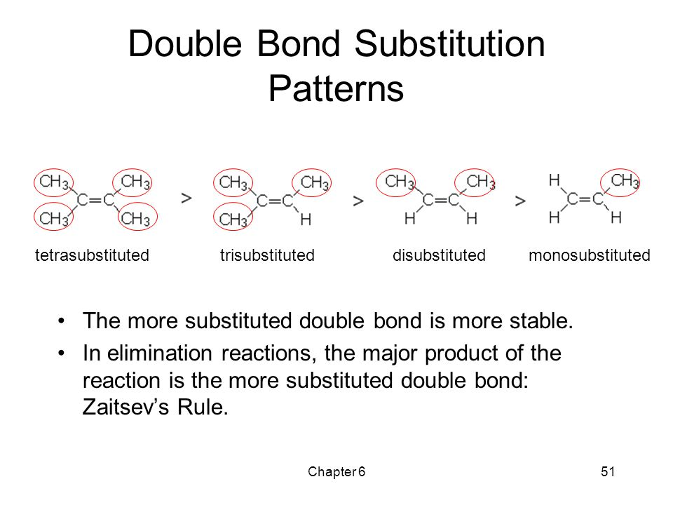 Double Bond Substitution Patterns