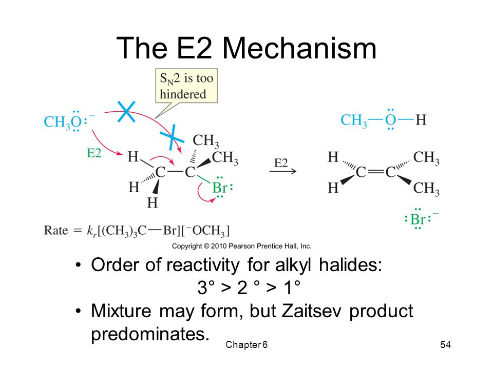 The E2 Mechanism Order of reactivity for alkyl halides: 3° > 2 ° > 1° Mixture may form, but Zaitsev product predominates.
