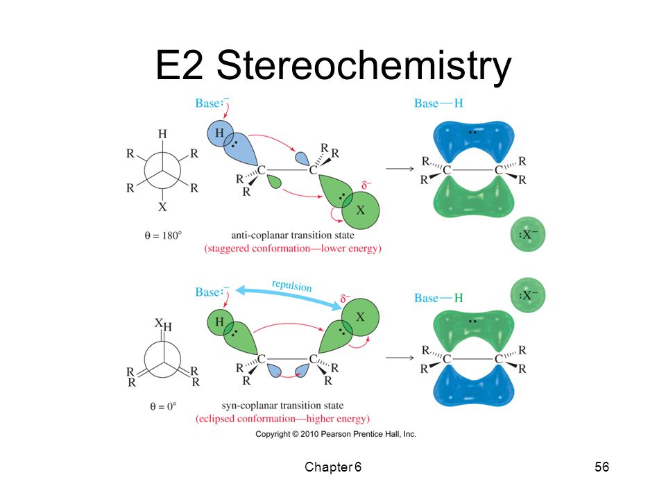 E2 Stereochemistry Chapter 6