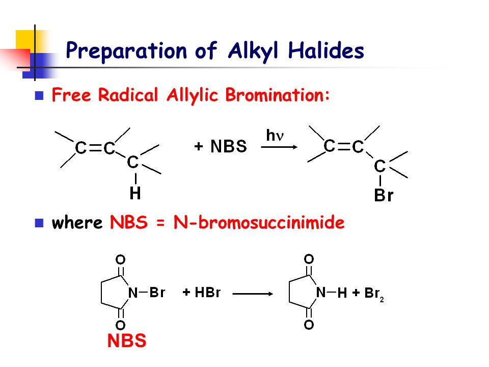 Preparation of Alkyl Halides