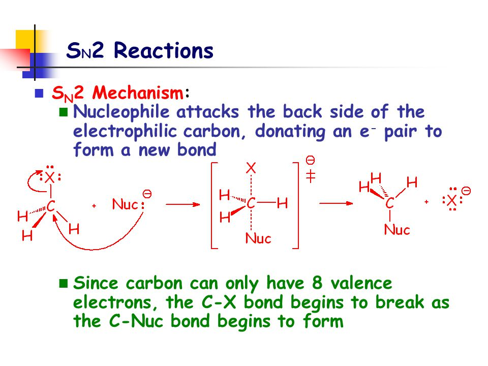 SN2 Reactions SN2 Mechanism: