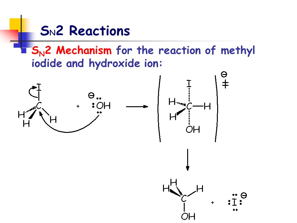 SN2 Reactions SN2 Mechanism for the reaction of methyl iodide and hydroxide ion: