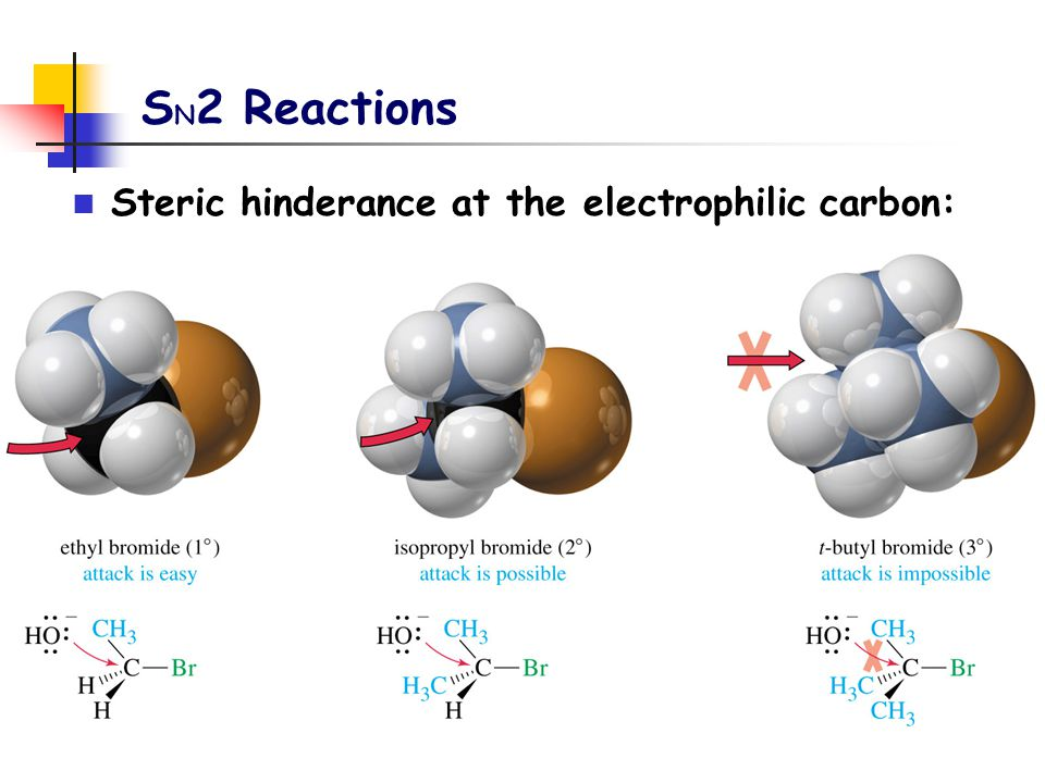SN2 Reactions Steric hinderance at the electrophilic carbon: