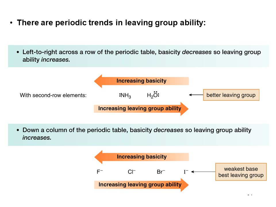 There are periodic trends in leaving group ability:
