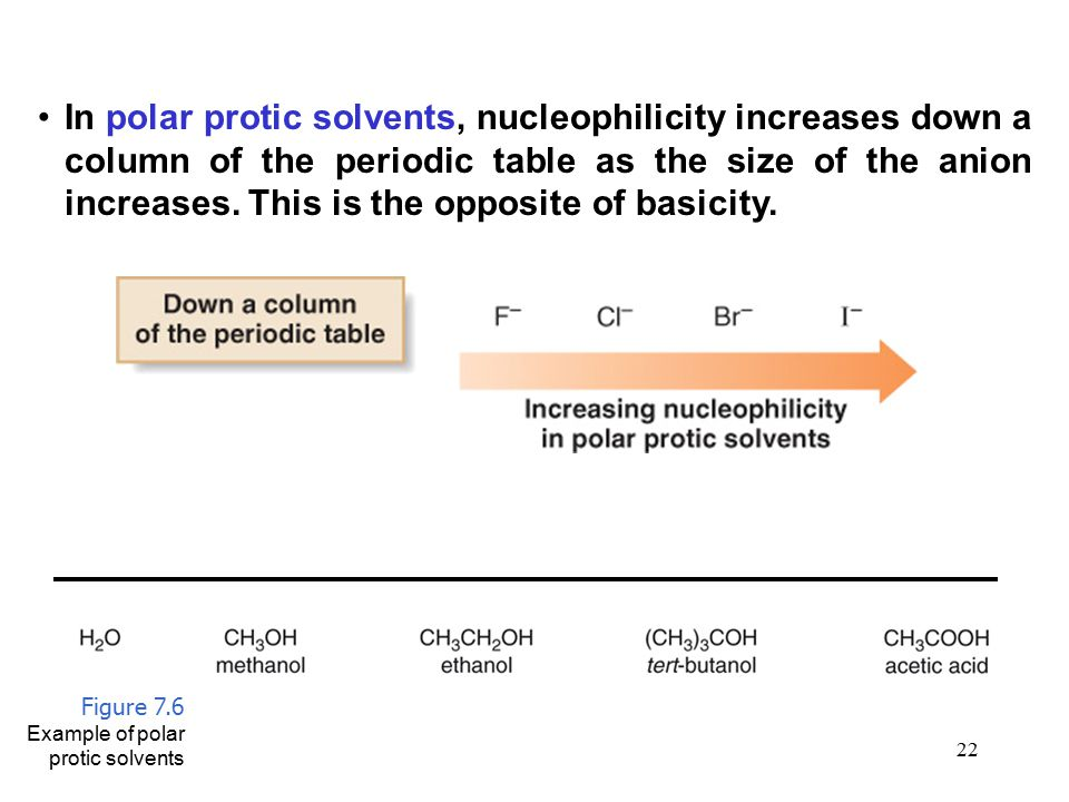 In polar protic solvents, nucleophilicity increases down a column of the periodic table as the size of the anion increases. This is the opposite of basicity.