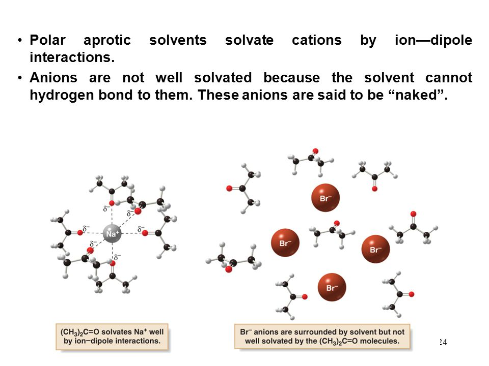 Polar aprotic solvents solvate cations by ion—dipole interactions.