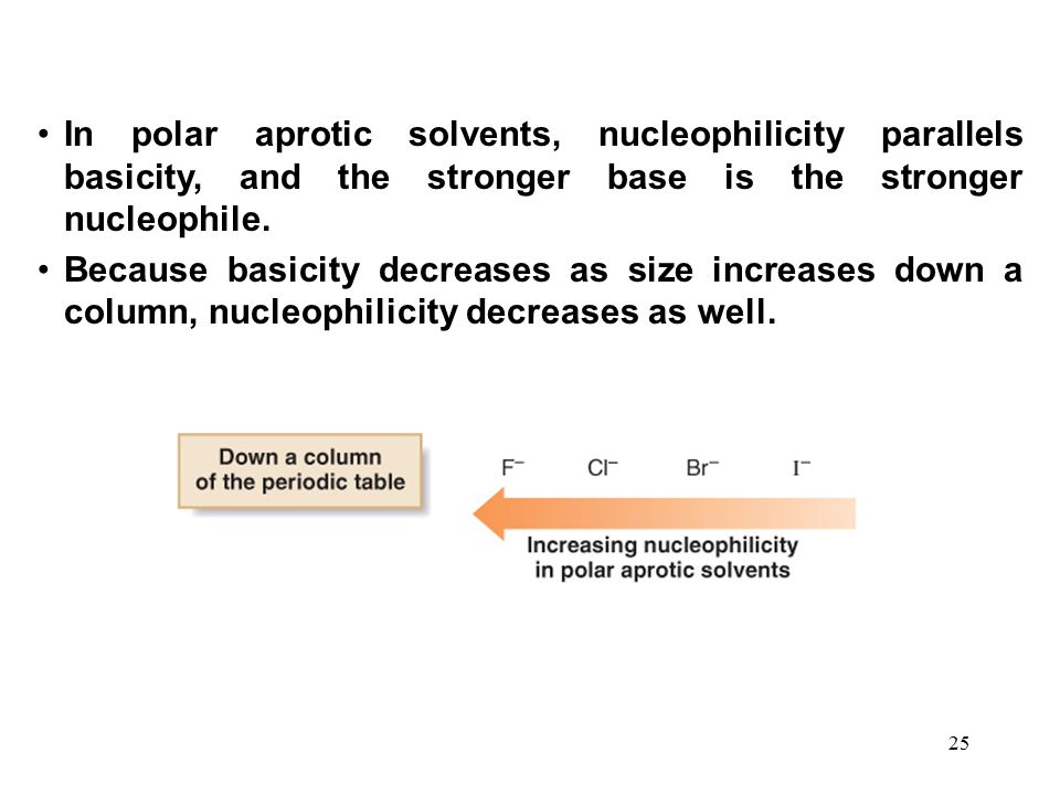 In polar aprotic solvents, nucleophilicity parallels basicity, and the stronger base is the stronger nucleophile.