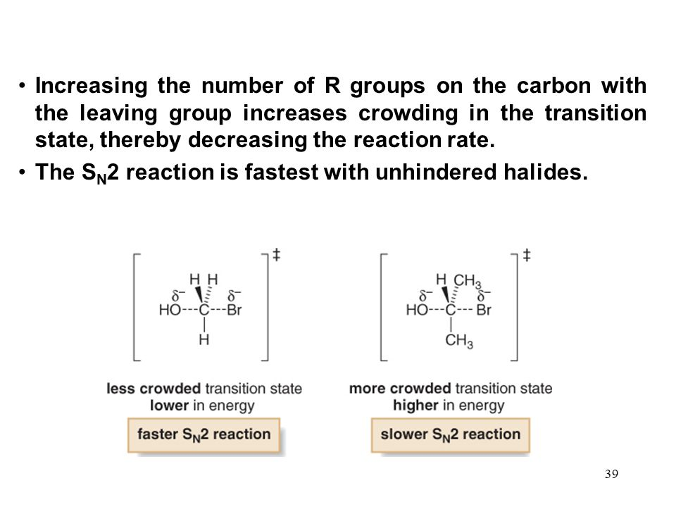 Increasing the number of R groups on the carbon with the leaving group increases crowding in the transition state, thereby decreasing the reaction rate.