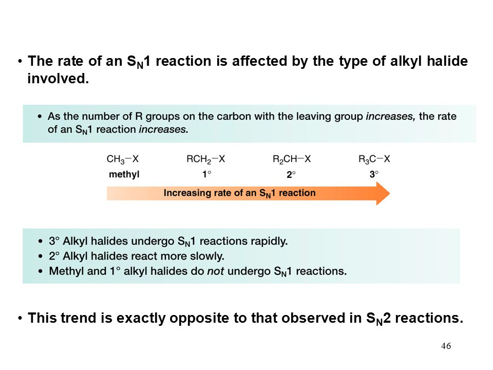 The rate of an SN1 reaction is affected by the type of alkyl halide involved.