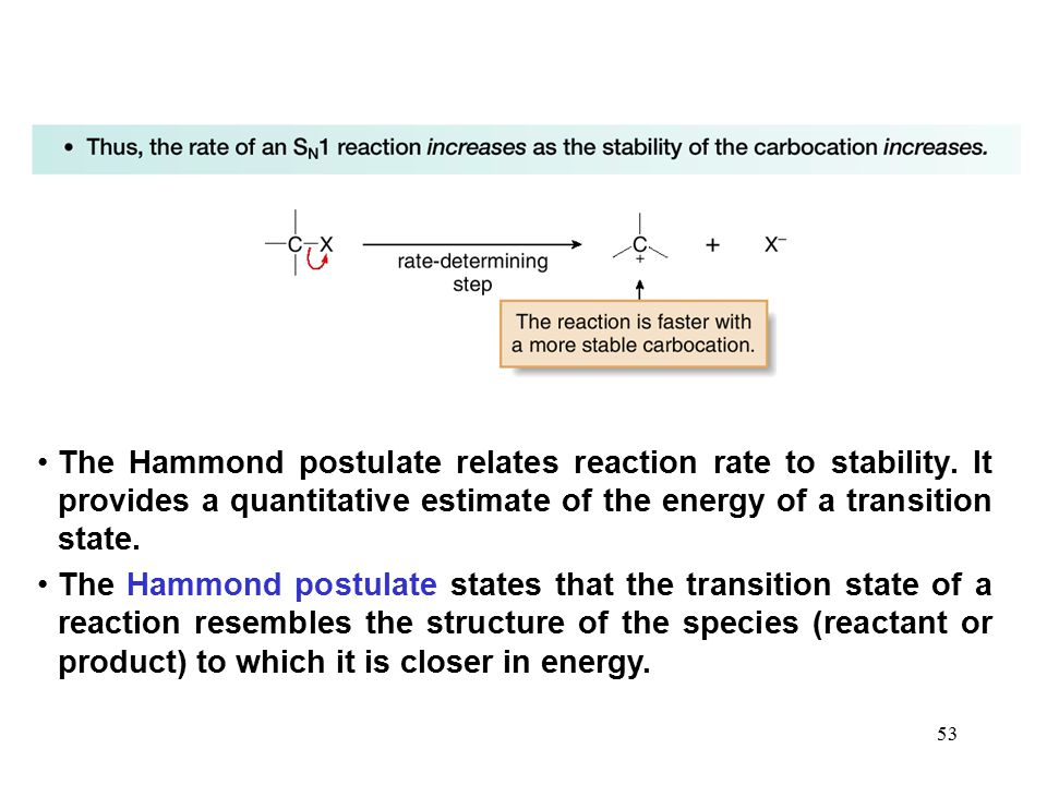 The Hammond postulate relates reaction rate to stability