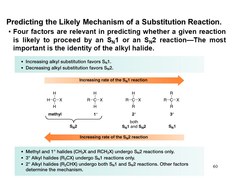 Predicting the Likely Mechanism of a Substitution Reaction.