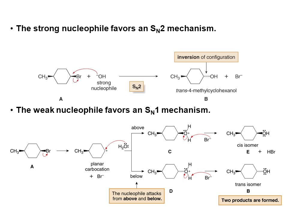 The strong nucleophile favors an SN2 mechanism.