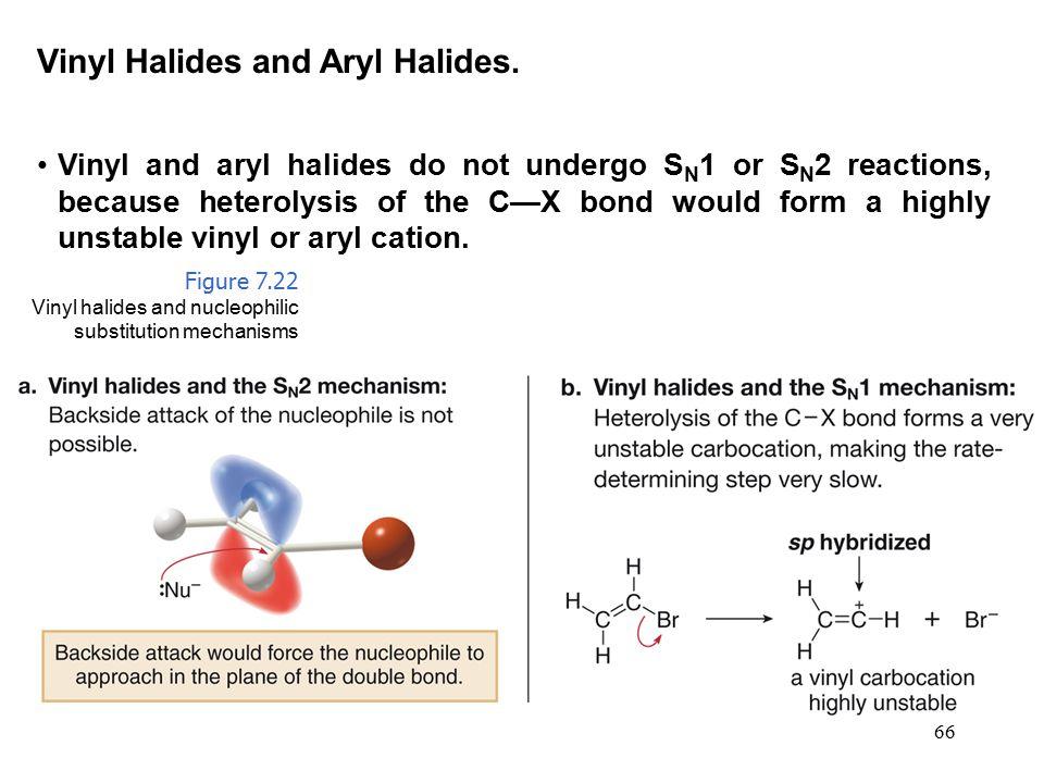 Vinyl Halides and Aryl Halides.