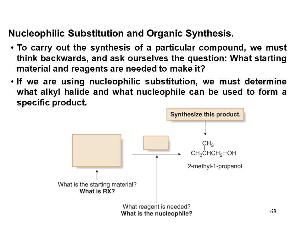 Nucleophilic Substitution and Organic Synthesis.