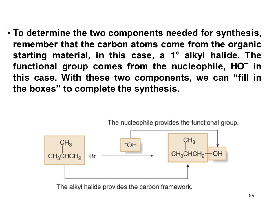 To determine the two components needed for synthesis, remember that the carbon atoms come from the organic starting material, in this case, a 1° alkyl halide.
