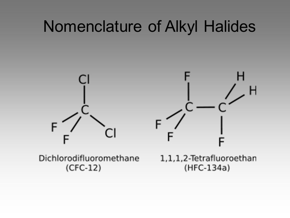Nomenclature of Alkyl Halides