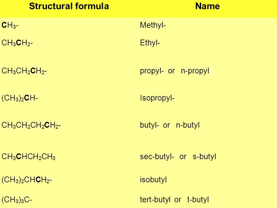Structural formula Name