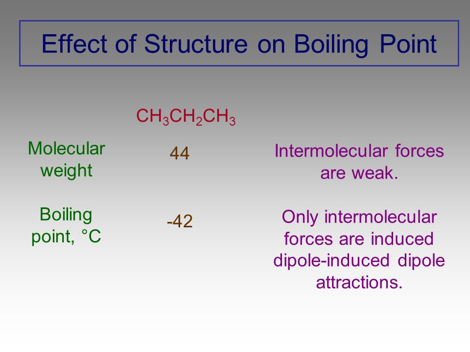 Effect of Structure on Boiling Point