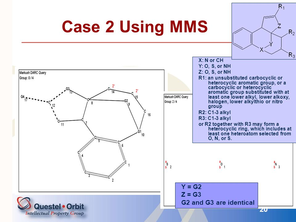 Case 2 Using MMS Y = G2 Z = G3 G2 and G3 are identical X: N or CH
