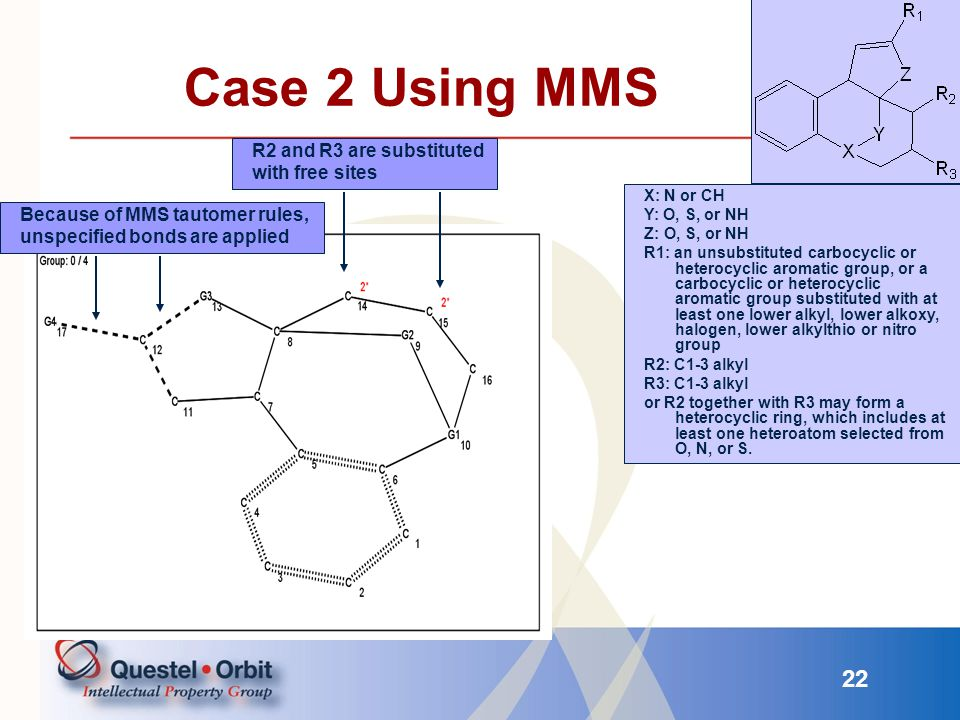 Case 2 Using MMS R2 and R3 are substituted with free sites