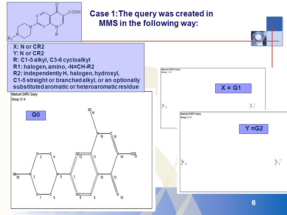 Case 1:The query was created in MMS in the following way: