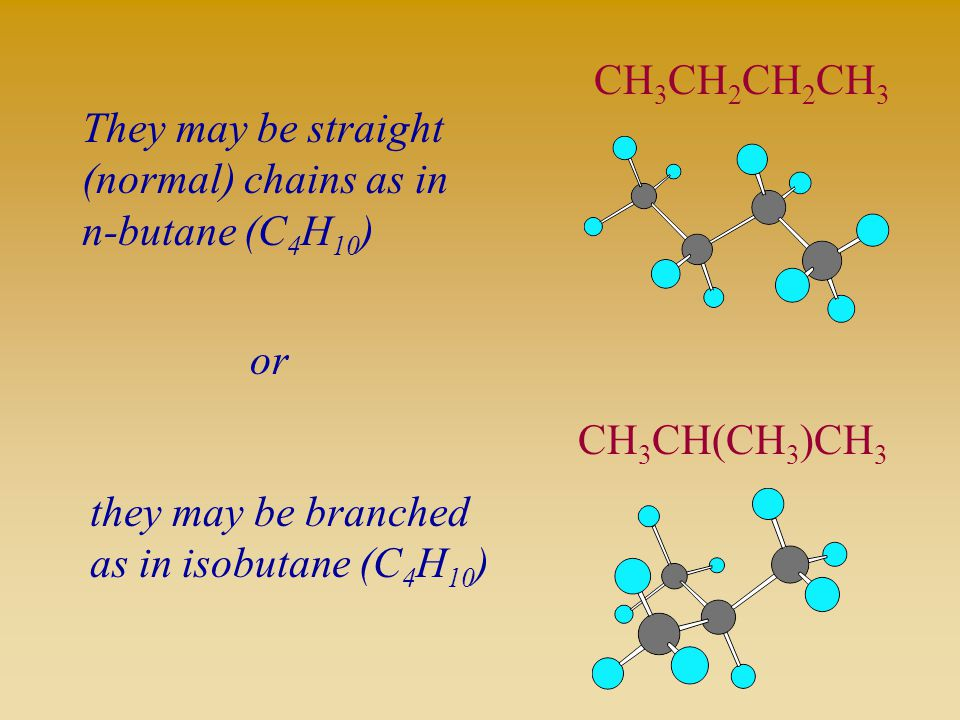 CH3CH2CH2CH3 They may be straight. (normal) chains as in. n-butane (C4H10) or. CH3CH(CH3)CH3. they may be branched.