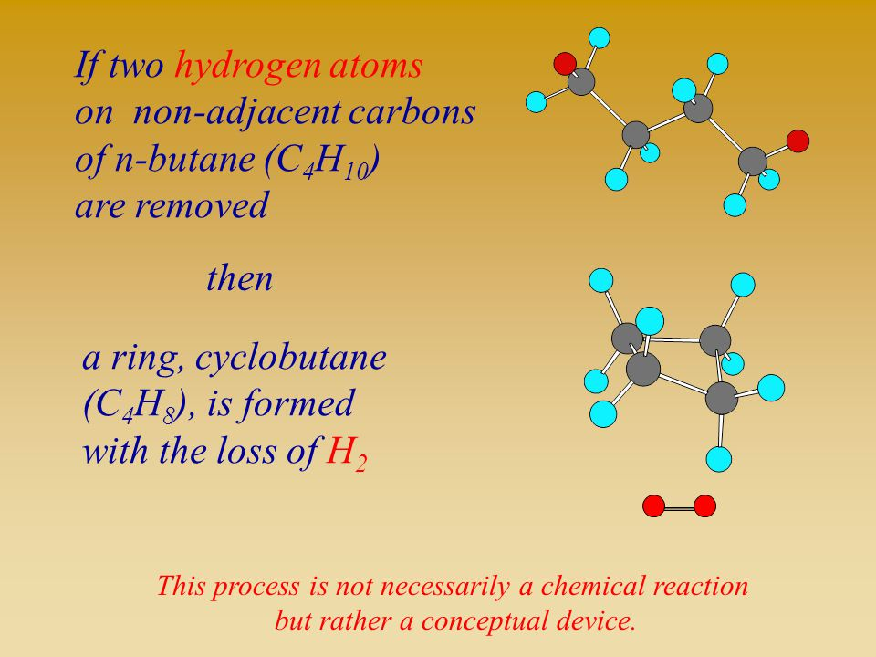 on non-adjacent carbons of n-butane (C4H10) are removed