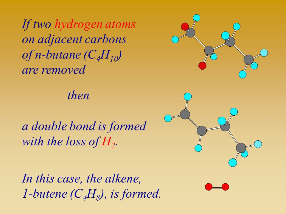 If two hydrogen atoms on adjacent carbons. of n-butane (C4H10) are removed. then. a double bond is formed.