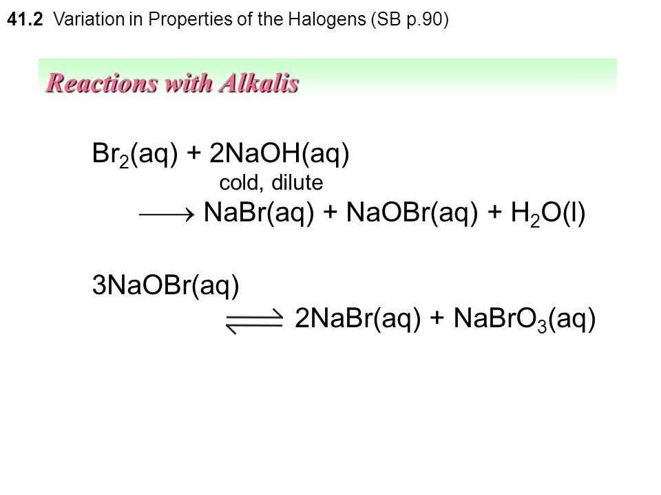 Reactions with Alkalis