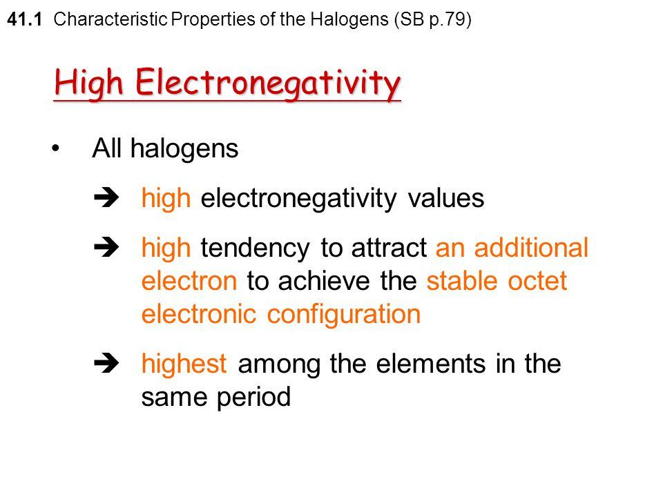 High Electronegativity
