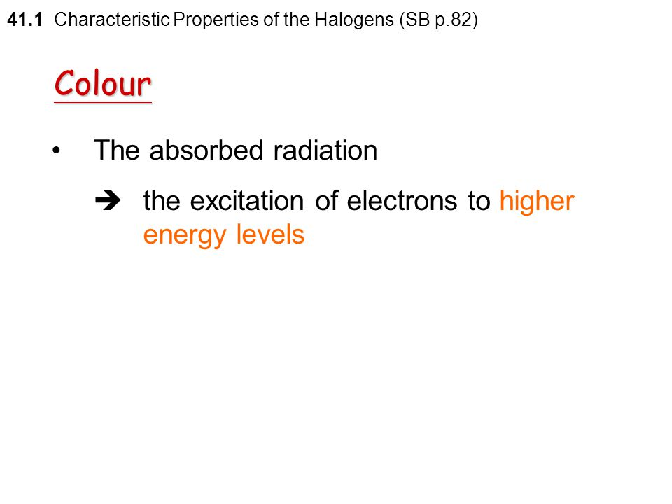 Colour The absorbed radiation