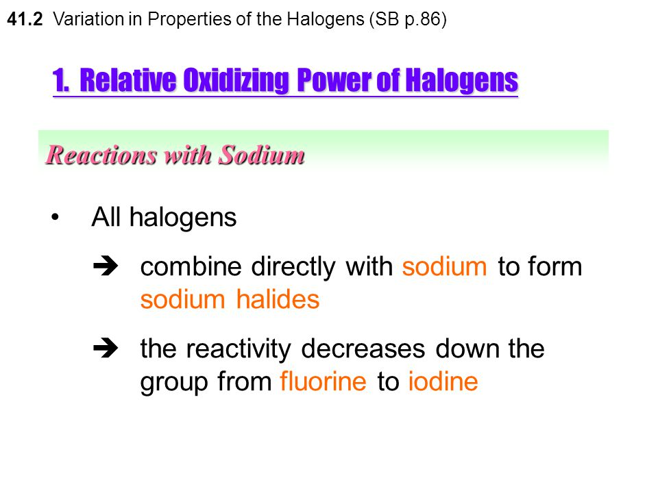 1. Relative Oxidizing Power of Halogens