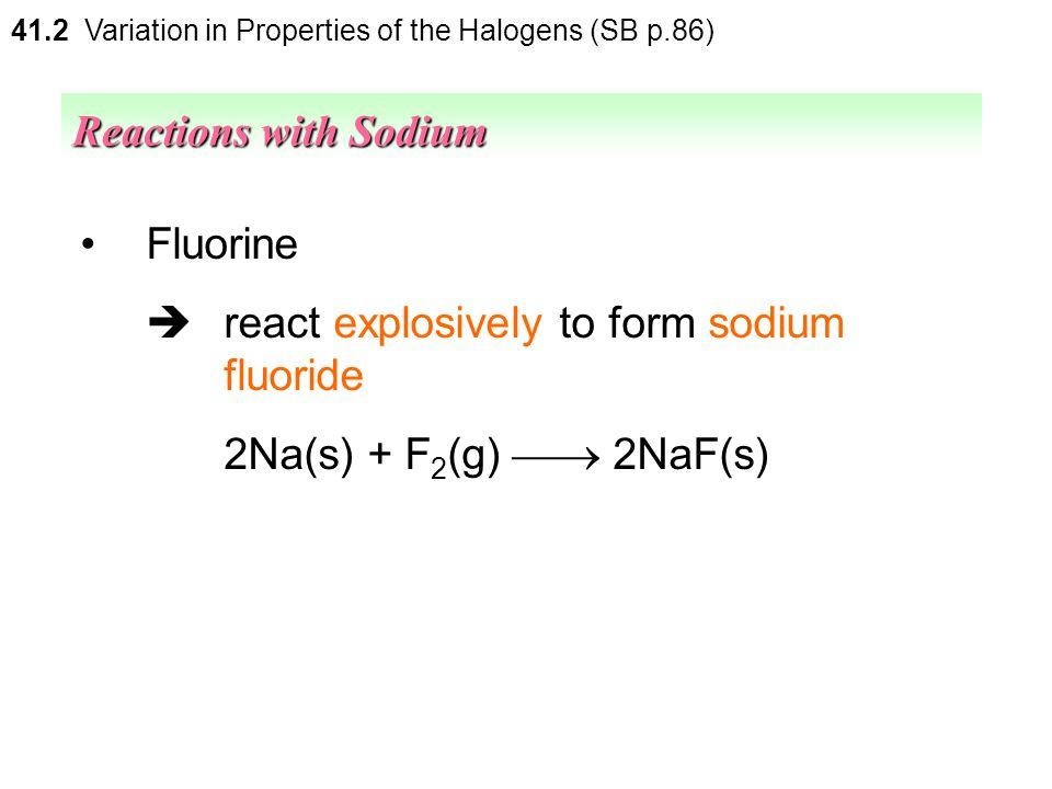 react explosively to form sodium fluoride