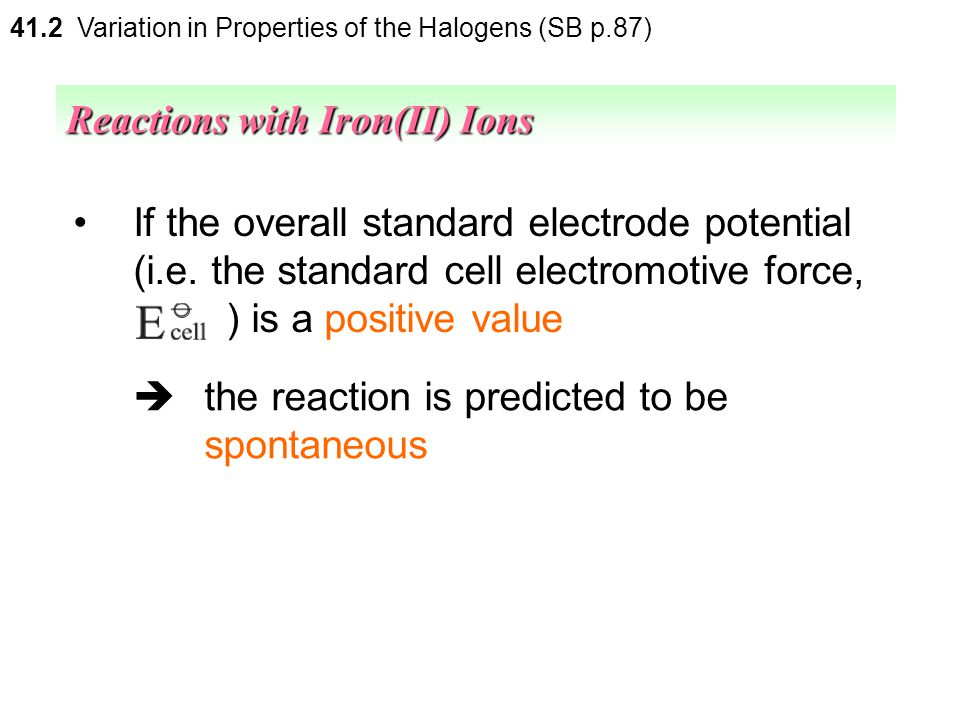 Reactions with Iron(II) Ions
