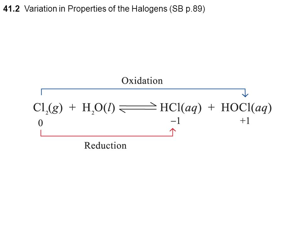 41.2 Variation in Properties of the Halogens (SB p.89)