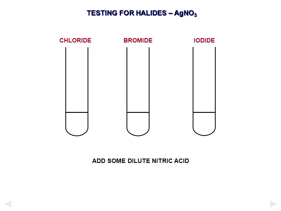 TESTING FOR HALIDES – AgNO3 ADD SOME DILUTE NITRIC ACID