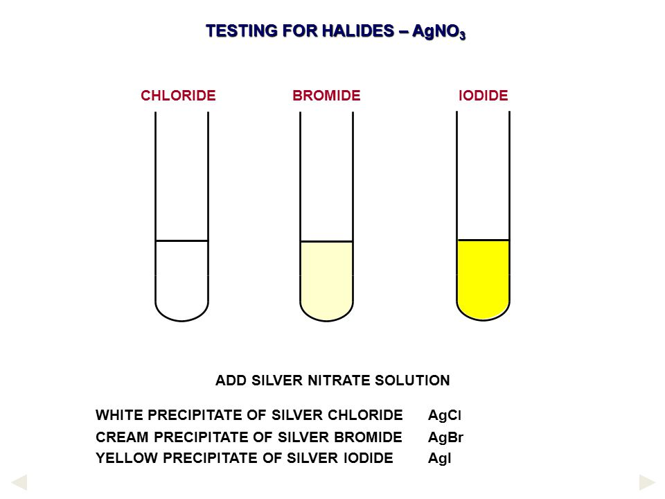 TESTING FOR HALIDES – AgNO3 ADD SILVER NITRATE SOLUTION