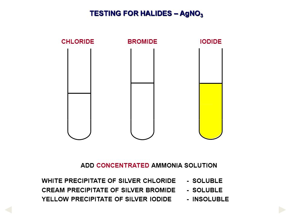 TESTING FOR HALIDES – AgNO3 ADD CONCENTRATED AMMONIA SOLUTION