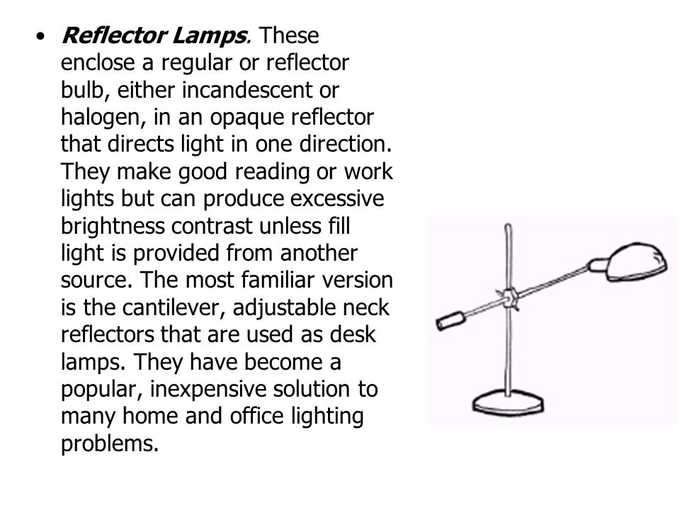 Reflector Lamps.
